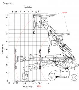 specificaties Glassworker 625