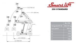 specificaties SL 250