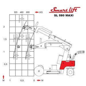 smartlift 580 maxi