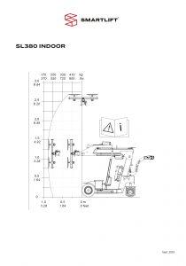 SL 380 midi diagram